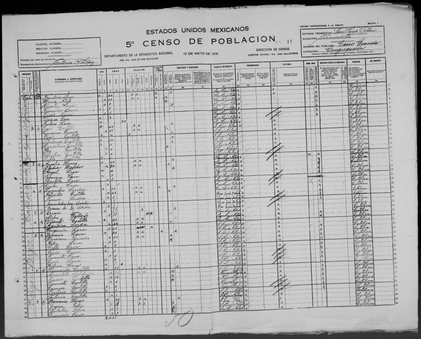 1930 Lara Clan Census jpeg